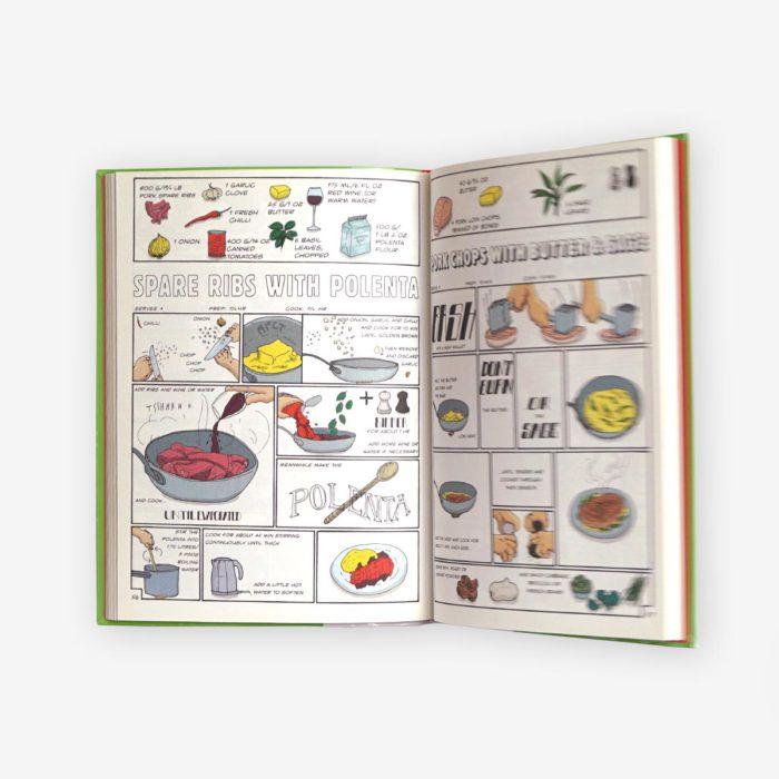 Chop, sizzle, wow, un libro en formato cómic