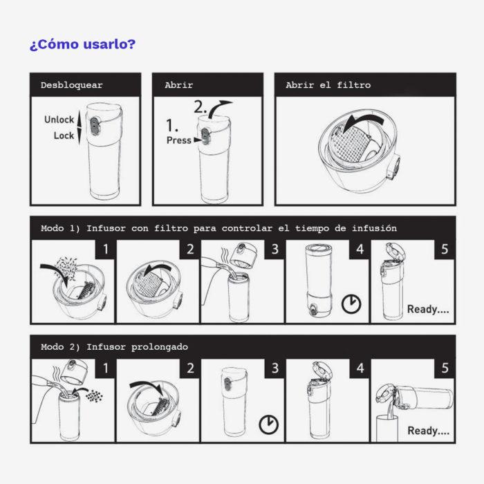 Instrucciones de uso del infusor